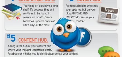 facebook-vs-blog